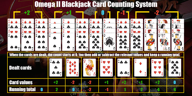 omega-ii-blackjack-card-counting