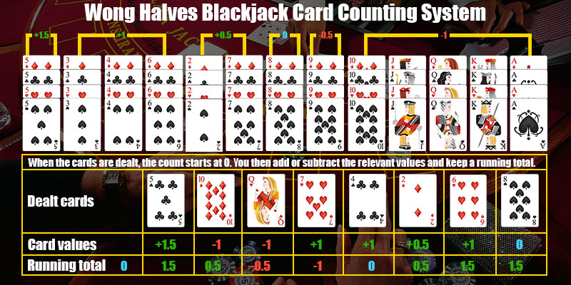wong-halves-blackjack-card-counting